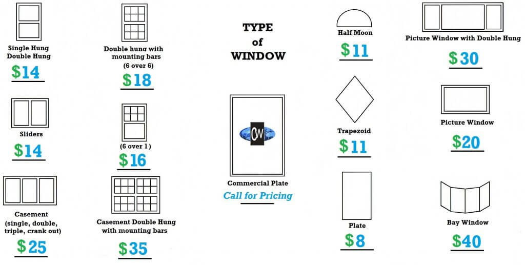 CleaningWorld 2019 Window-Pricing